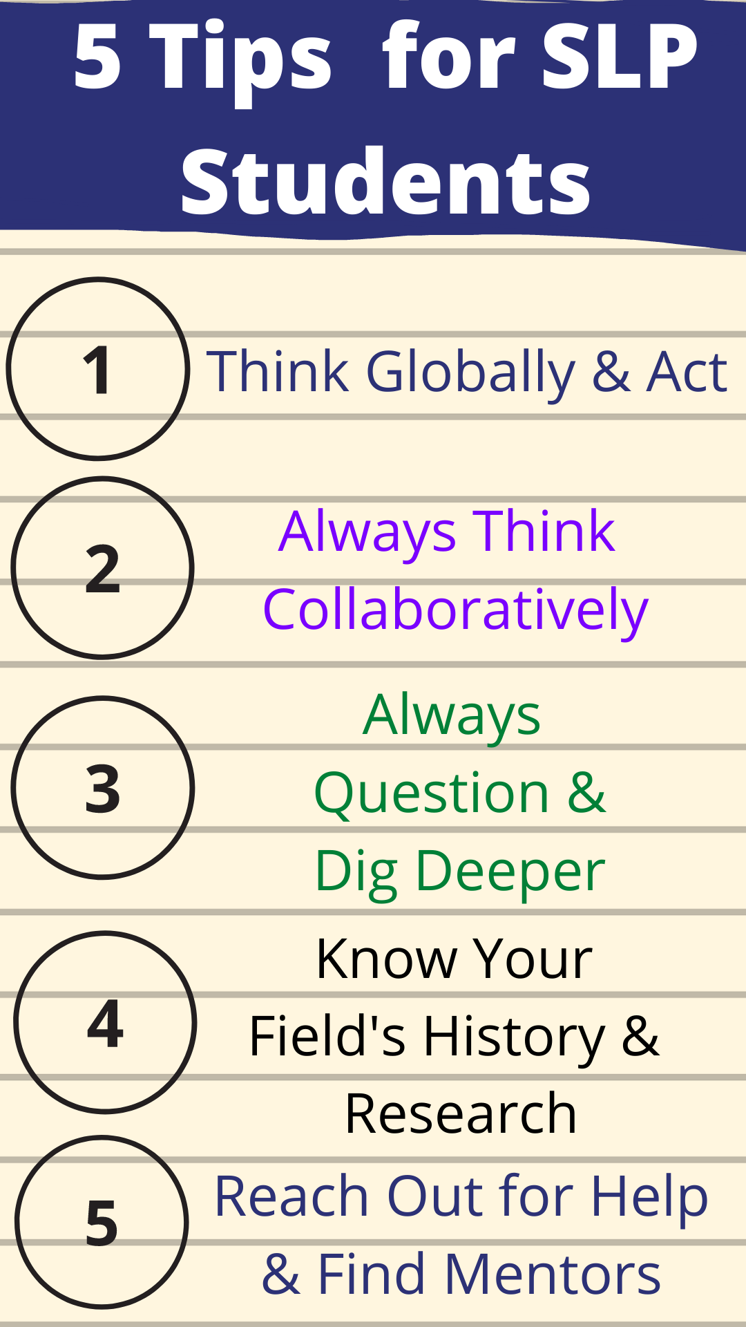 This image recommends 5 tips for students & new speech-language pathologists, such as: think globally & act, always think collaboratively, Always Question and Dig Deeper, Know your field's research & history, and Ask for help and seek out mentors. It is okay to not know it all.