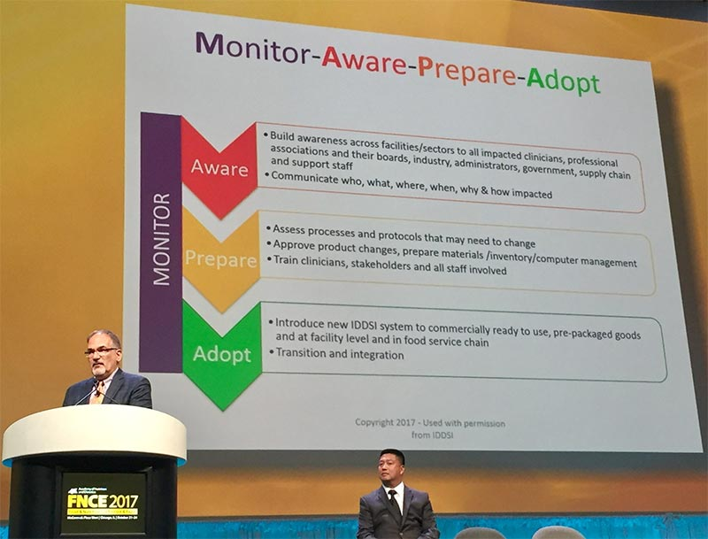 IDDSI Plan of Action: Monitor-Aware-Prepare-Adopt